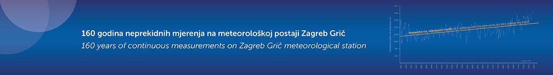Wetter Kroatien Aktuelles Wetter Und Wettervorhersage Wetteronline Hrvaska Net